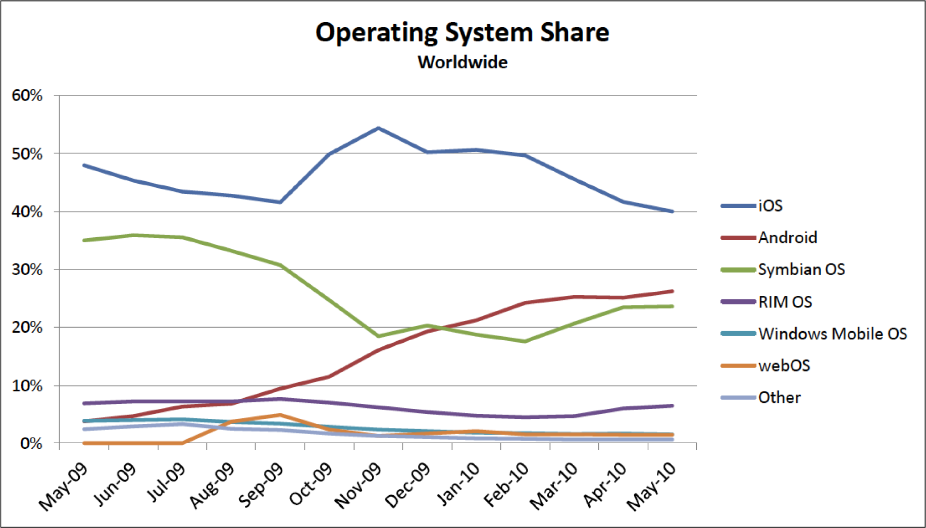 operating systems comparison analysis Full-text (pdf) | this article presents quantitative and qualitative results obtained from the analysis of real time operating systems (rtos) the studied syste.