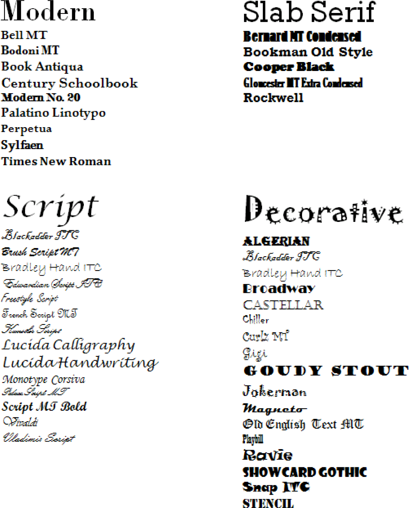Free Letter Styles Publisher