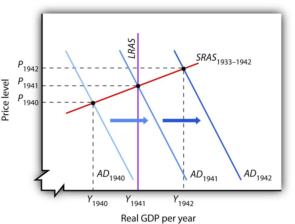 a brief economic history and government policy Oxford review of economic policy, volume 26, issue 2, 1 july 2010, pages  the next section provides a brief general history of the shifting.