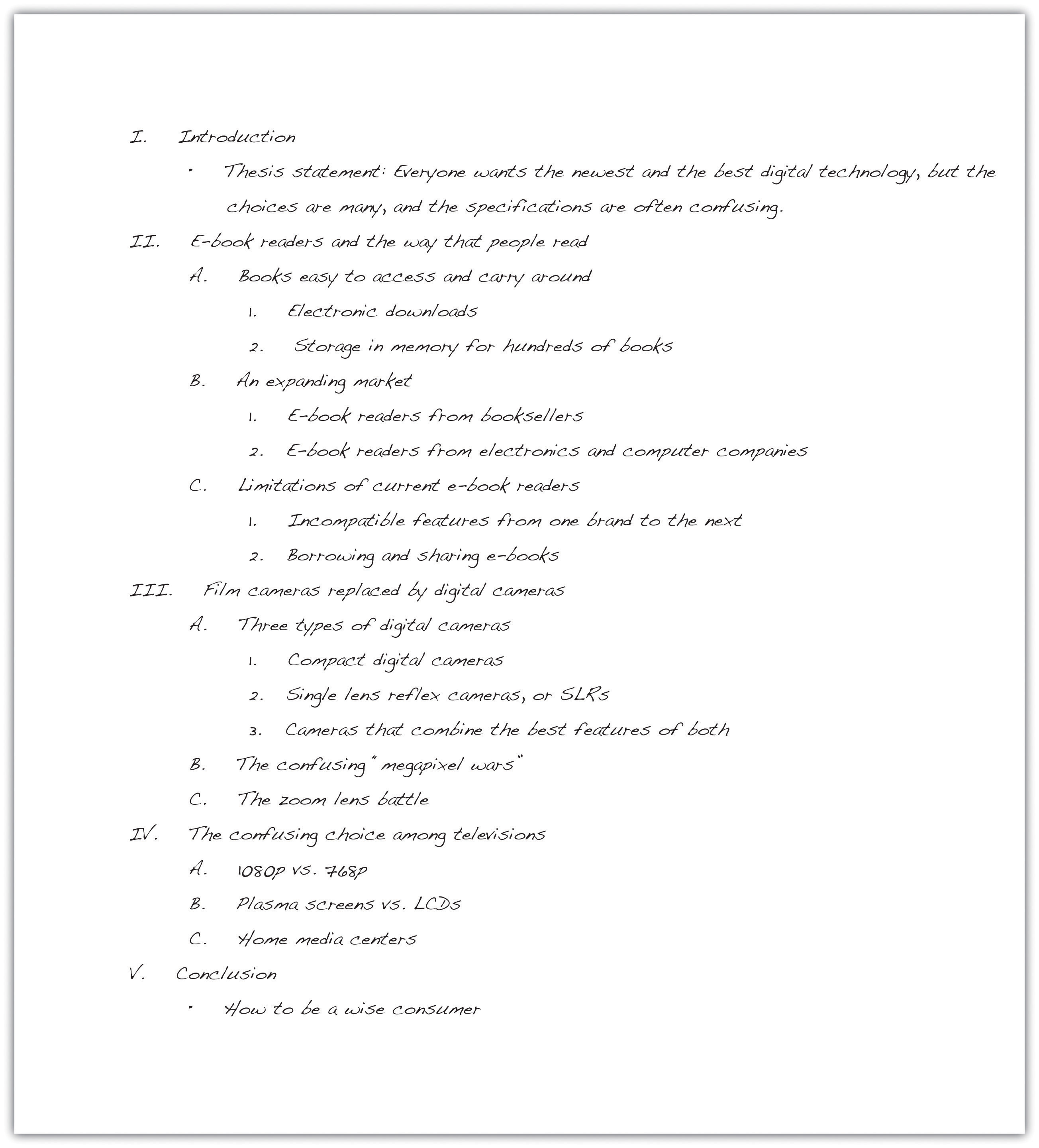 Checklist for writing a thesis statement