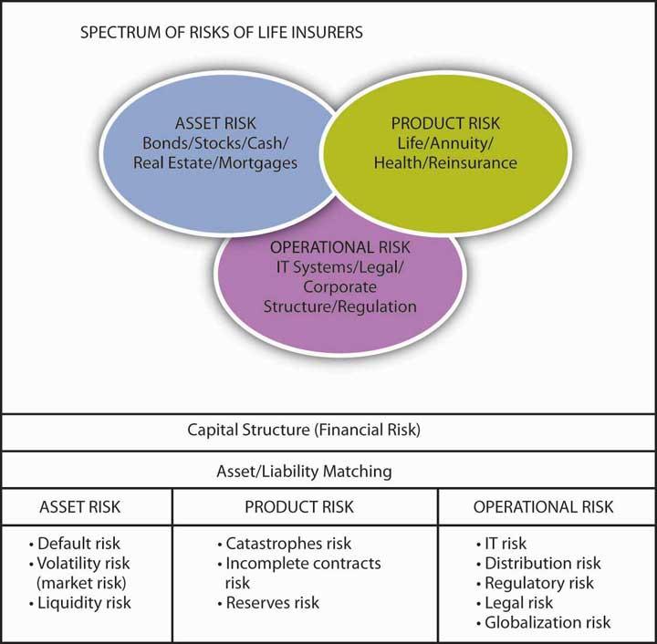 Tax Benefits Of Rental Property