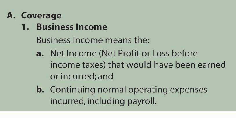 Operating Income  Investopedia