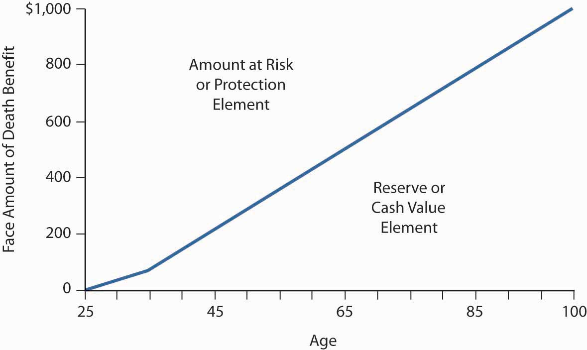 a look at various methods of calculating the value of a property Valuing residential property in connecticut and the same methods to value all types of property phase-in values when calculating payments in lieu.