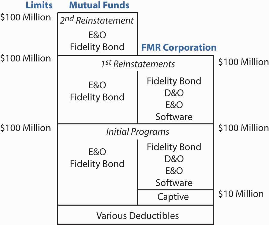 Top 10 Best Mutual Fund Books