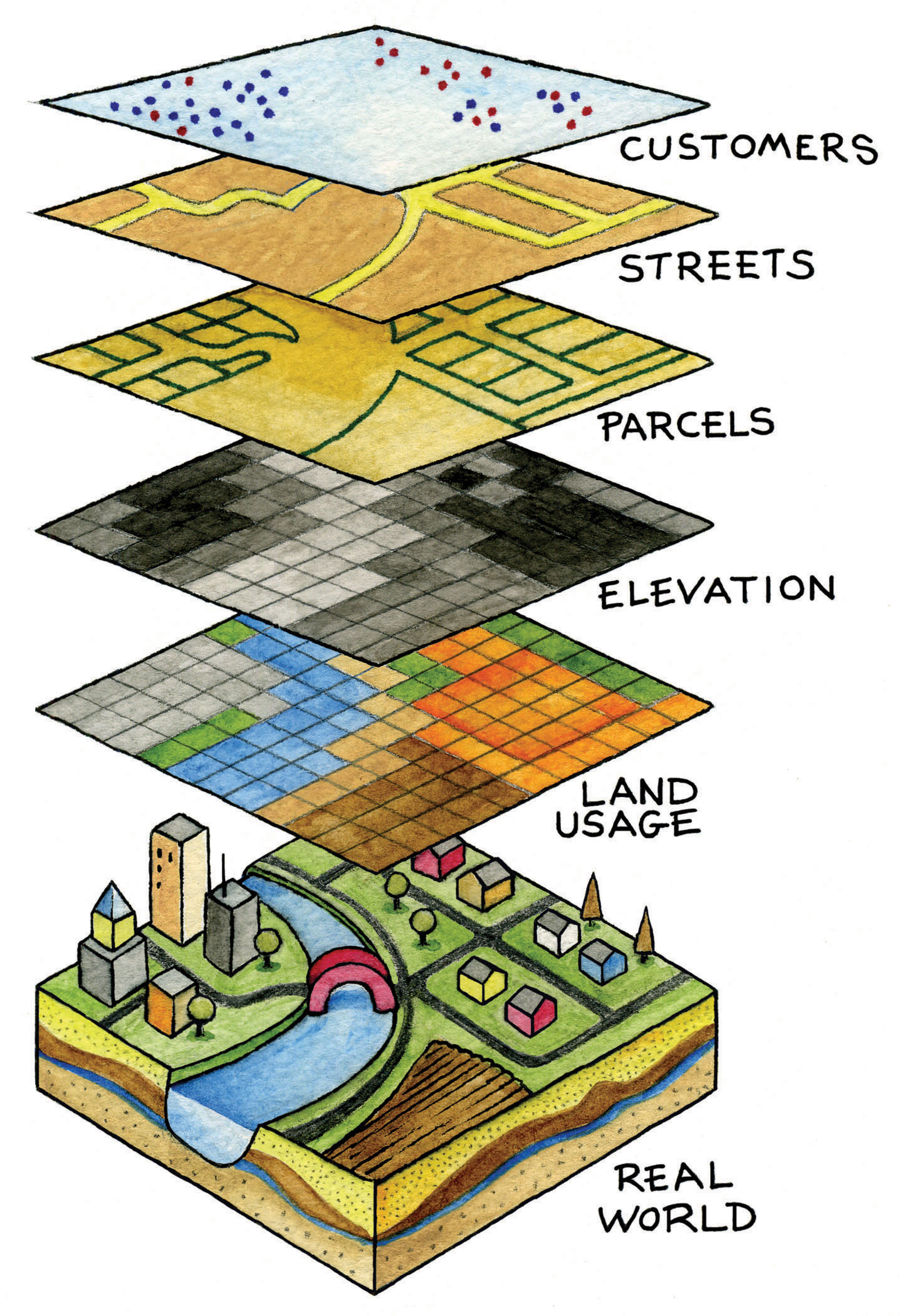 Maps And Map Types