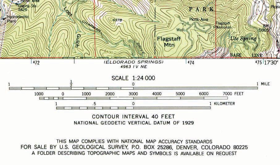 Contoh skala peta