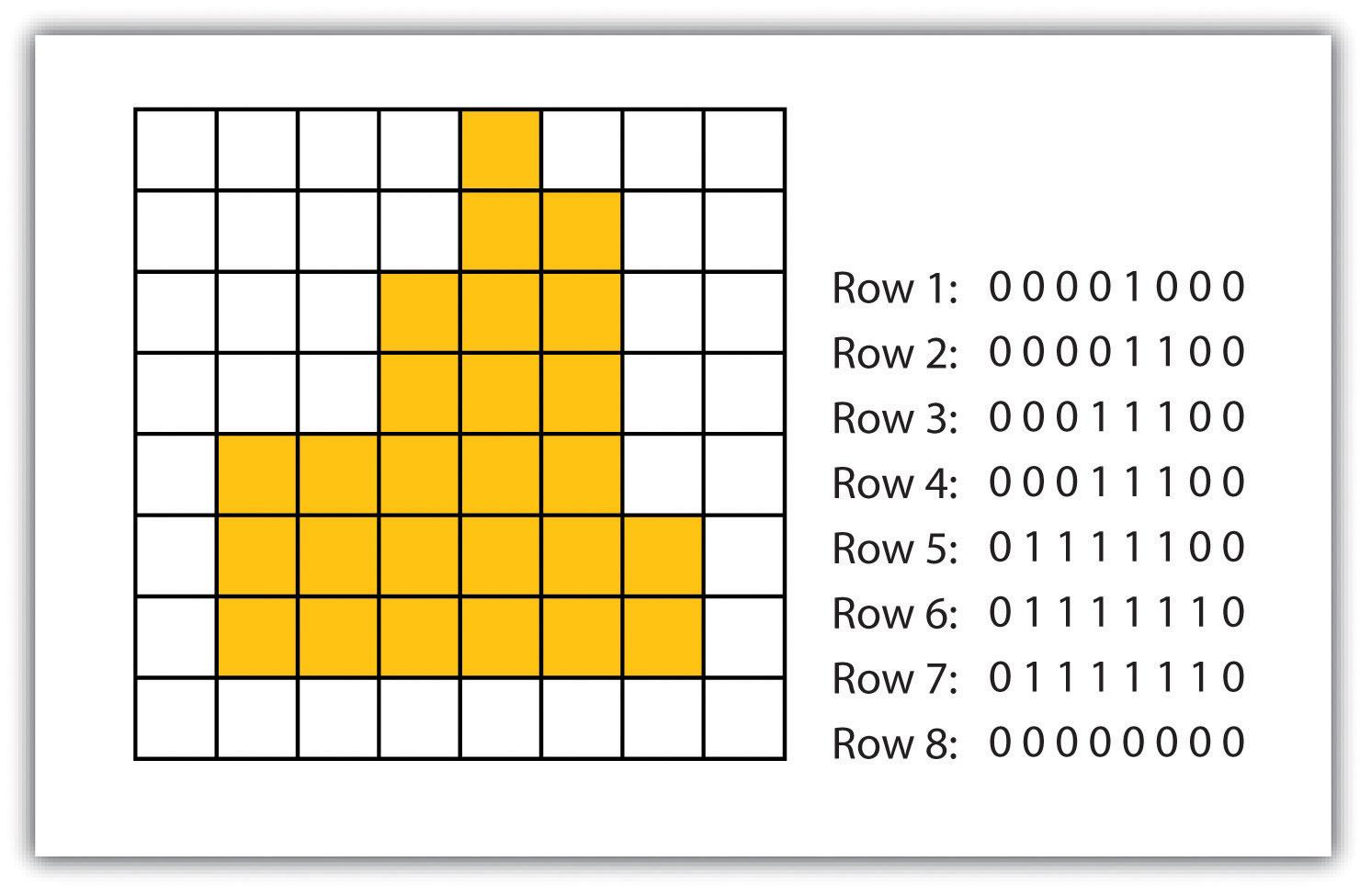 Raster Data Models
