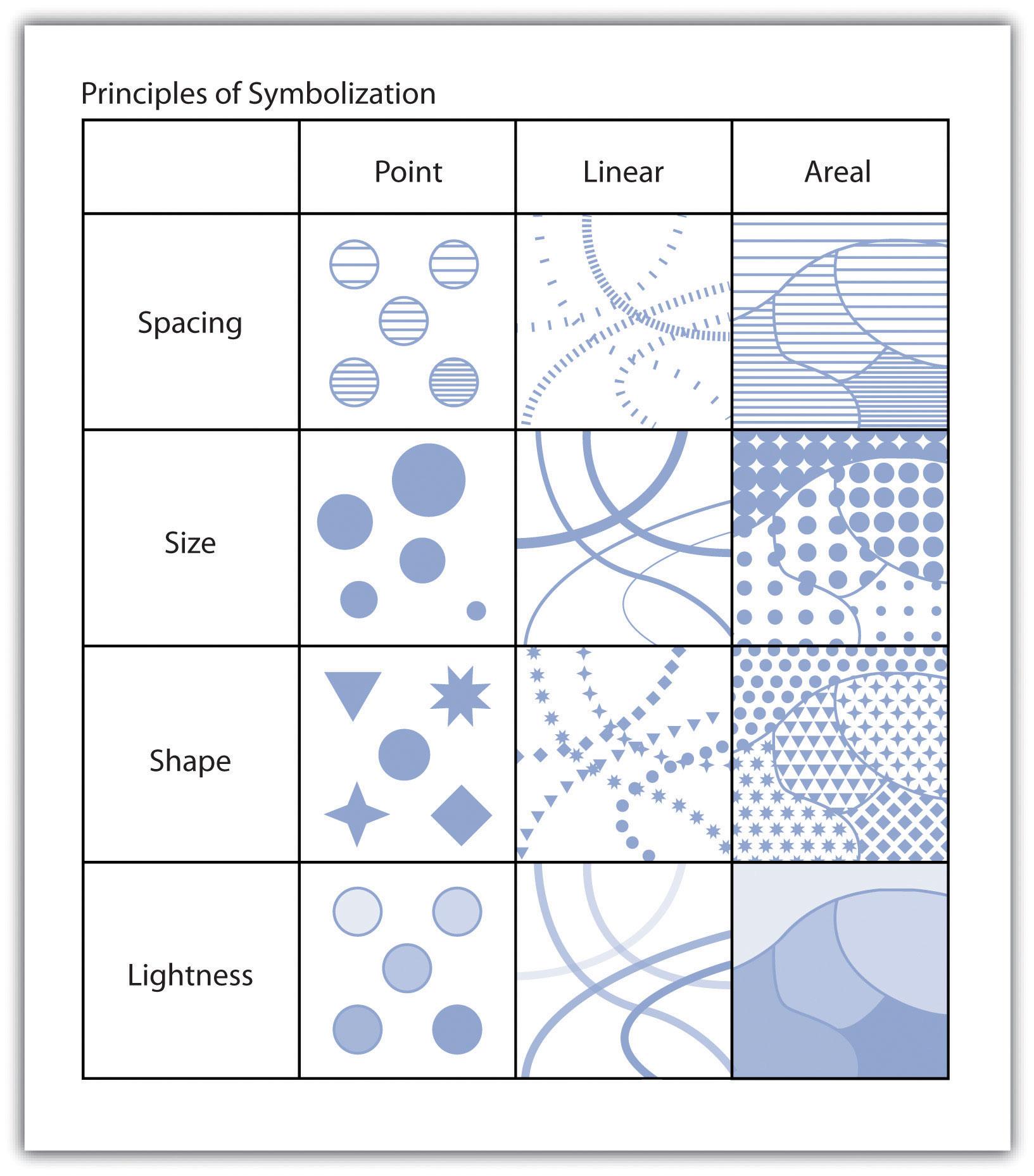 Symbology basic symbol guidelines biocorpaavc