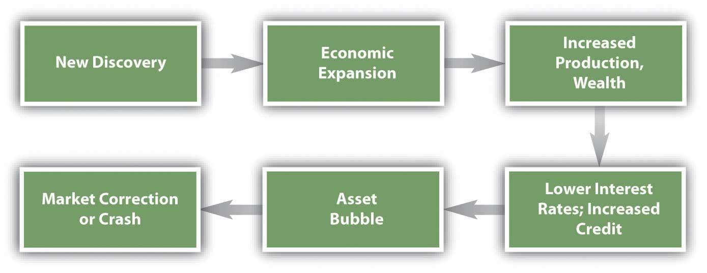 Banking System Analyst Resume