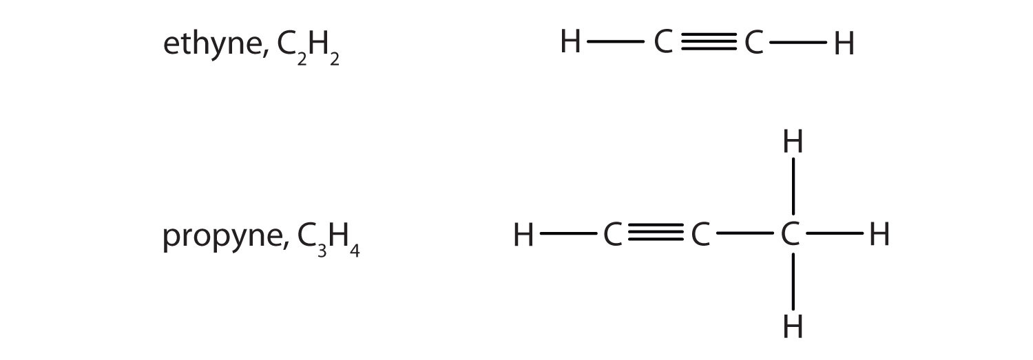 Covalent Bonding and Simple Molecular Compounds