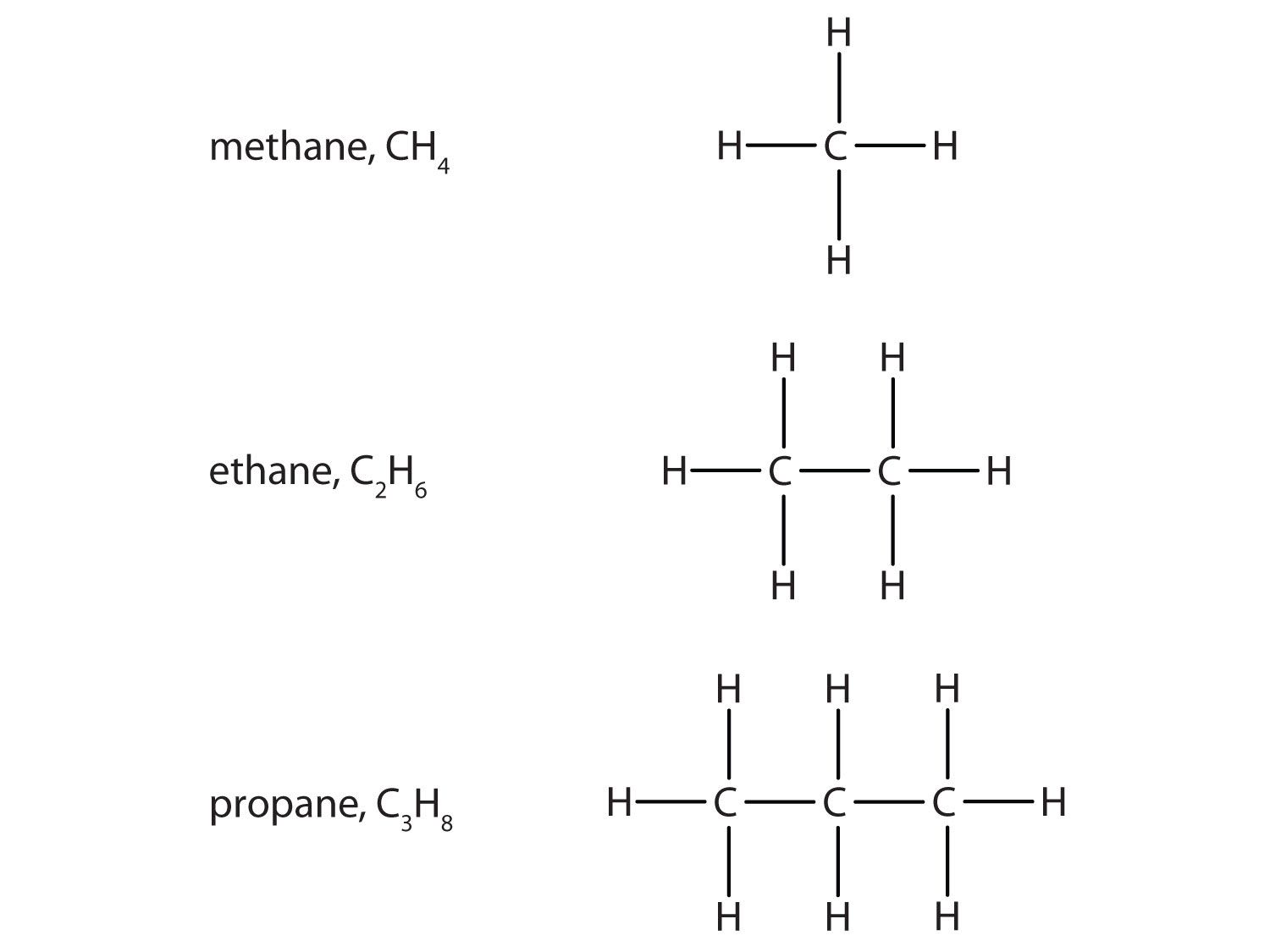 Image result for hydrocarbon methane formula