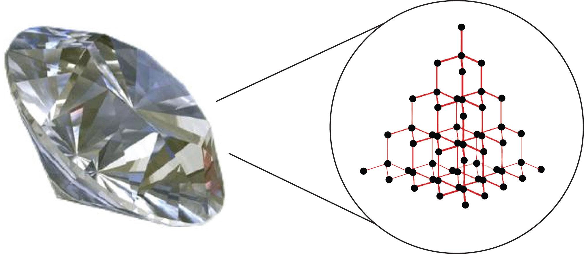 Covalent Solids Intermolecular Interac...