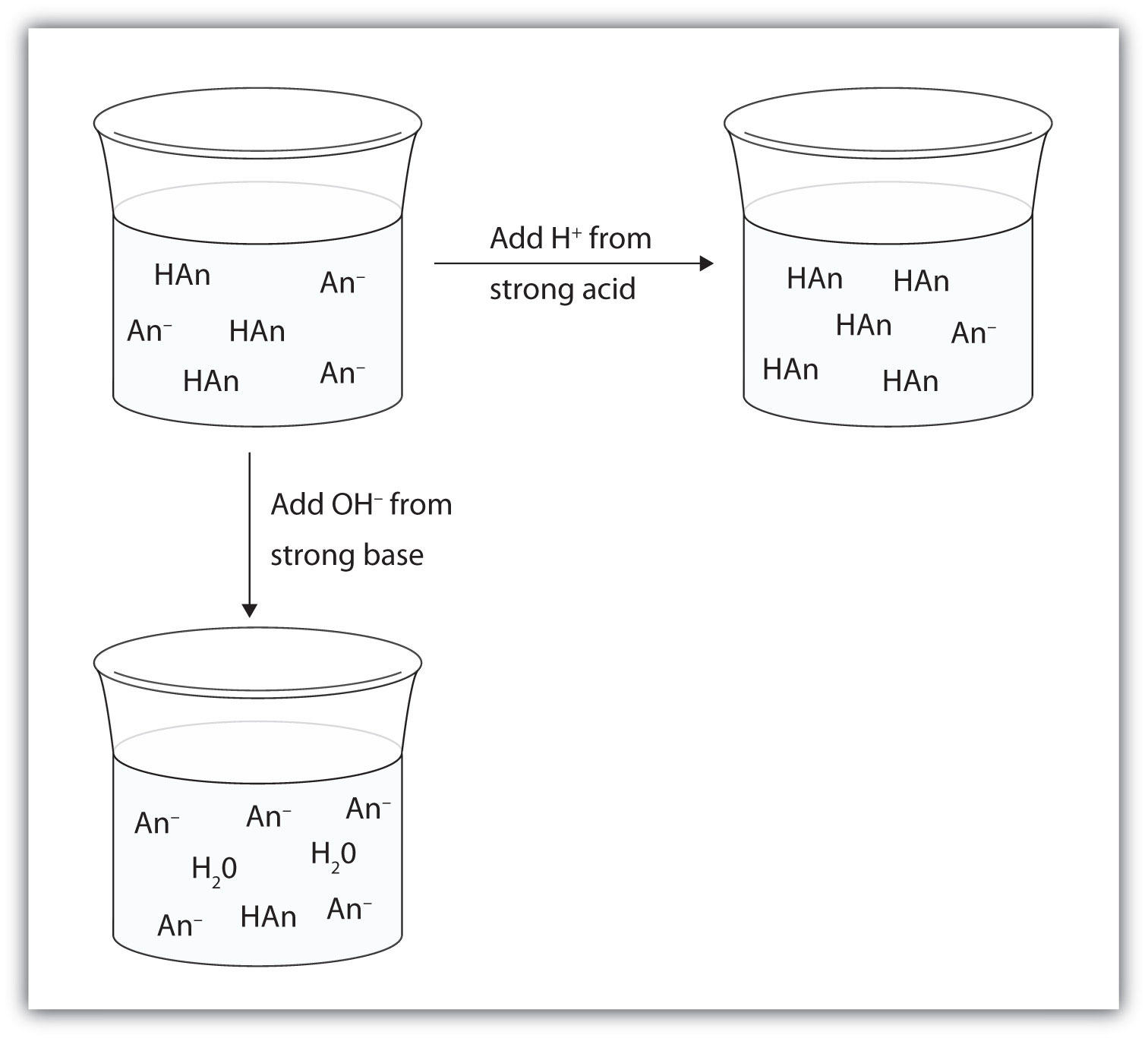 Acids and bases example 7 robcynllc Image collections