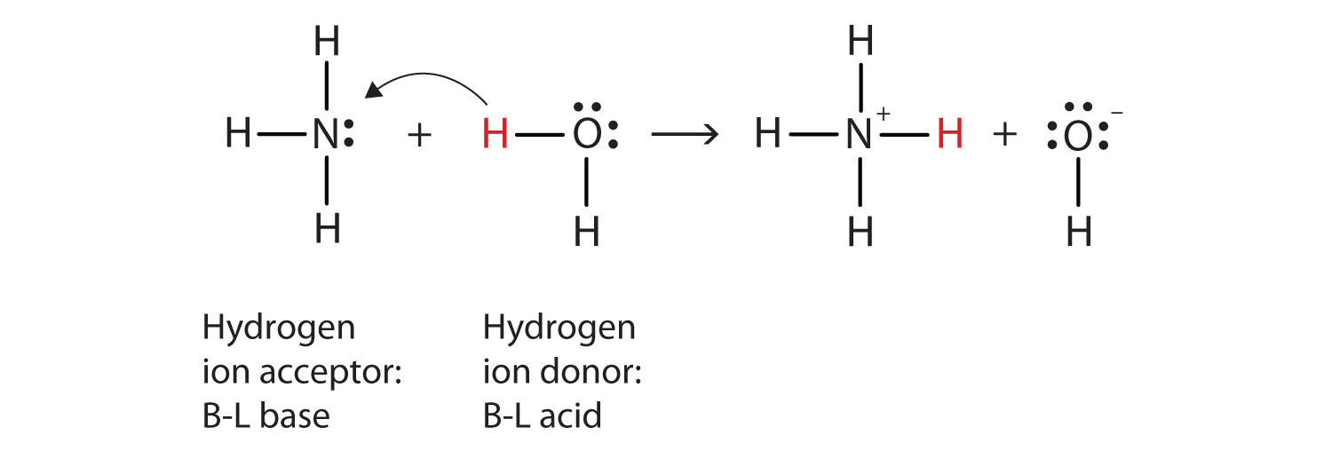 Brnsted Lowry Definition Of Acids And Bases