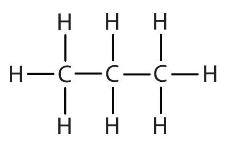 Organic Chemistry Alkanes And Halogenated Hydrocarbons