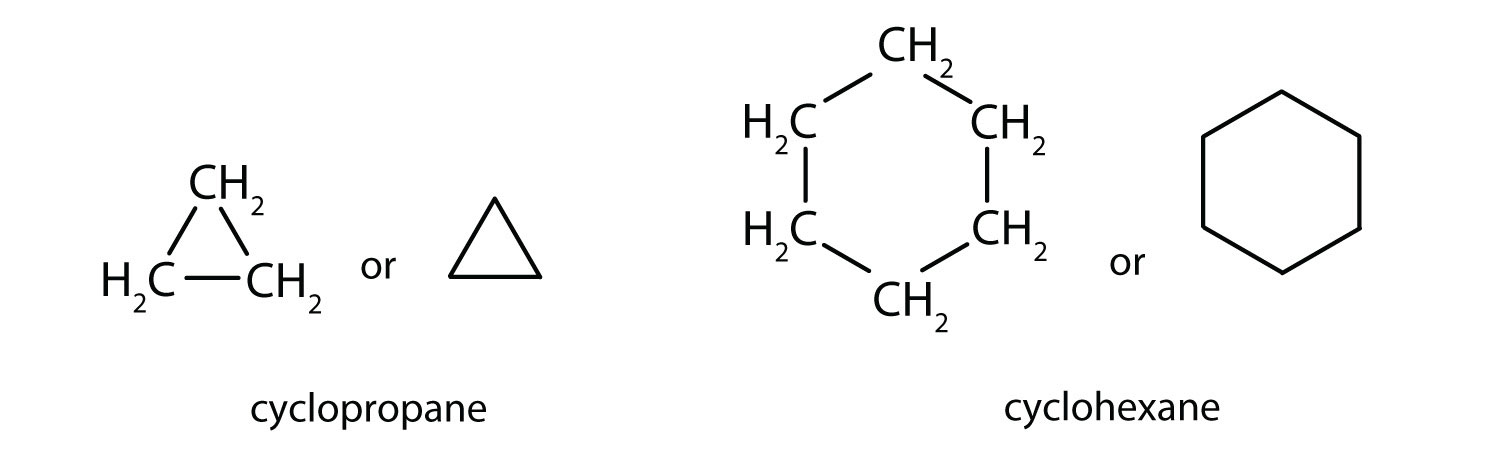 Triangle Ring Chemistry Cycloalkanes