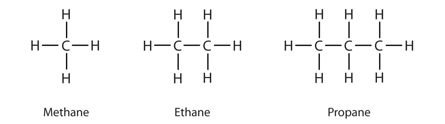Structures And Names Of Alkanes