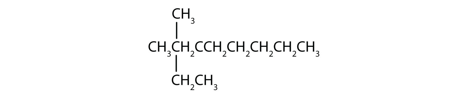 Understanding the names of organic compounds