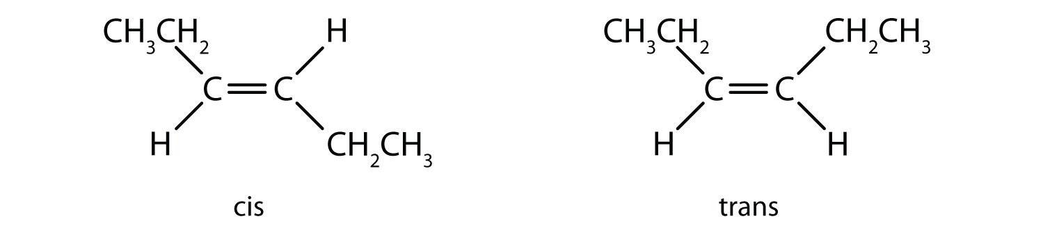 Cis Trans Isomers Geometric