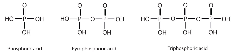 Esters Of Phosphoric Acid
