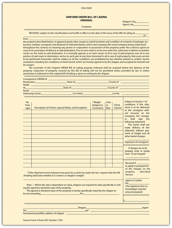 Bailments And The Storage Shipment And Leasing Of Goods