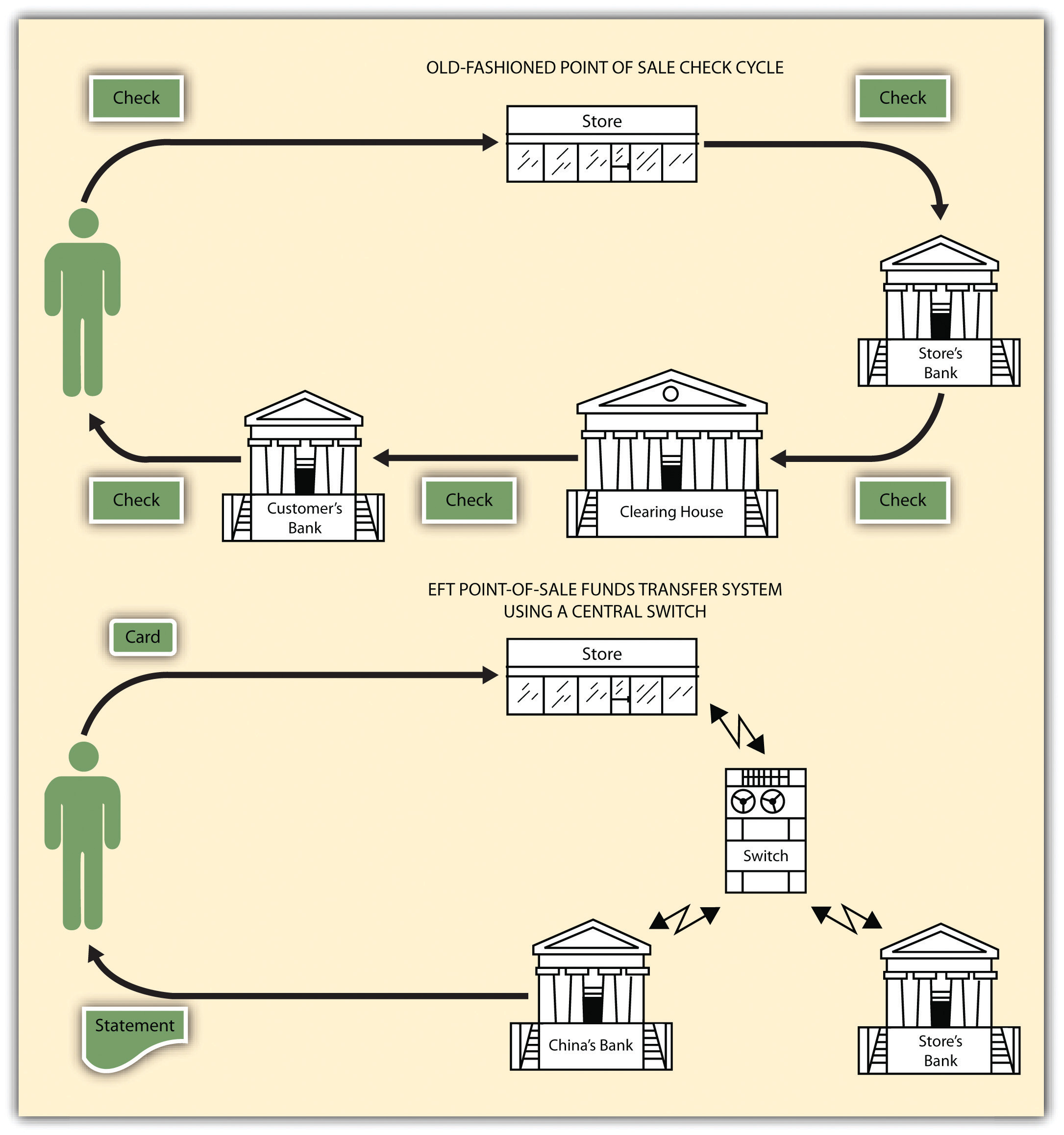 legal aspects of banking