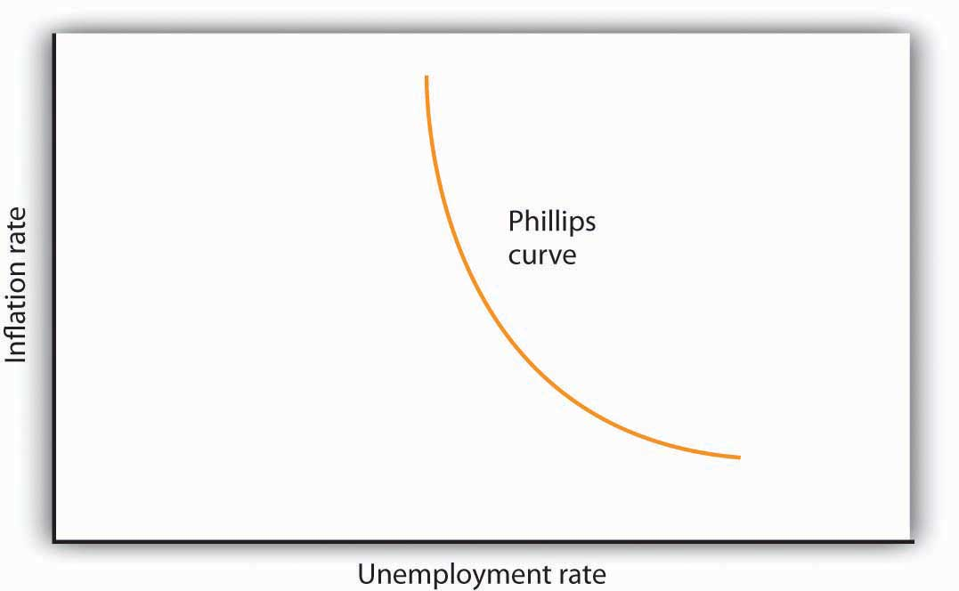 research papers on unemployment The Hunter Collection In a      paper Lars Svensson of Princeton University  who is also a governor of Sweden     s central bank  argued that inflation below the central bank     s