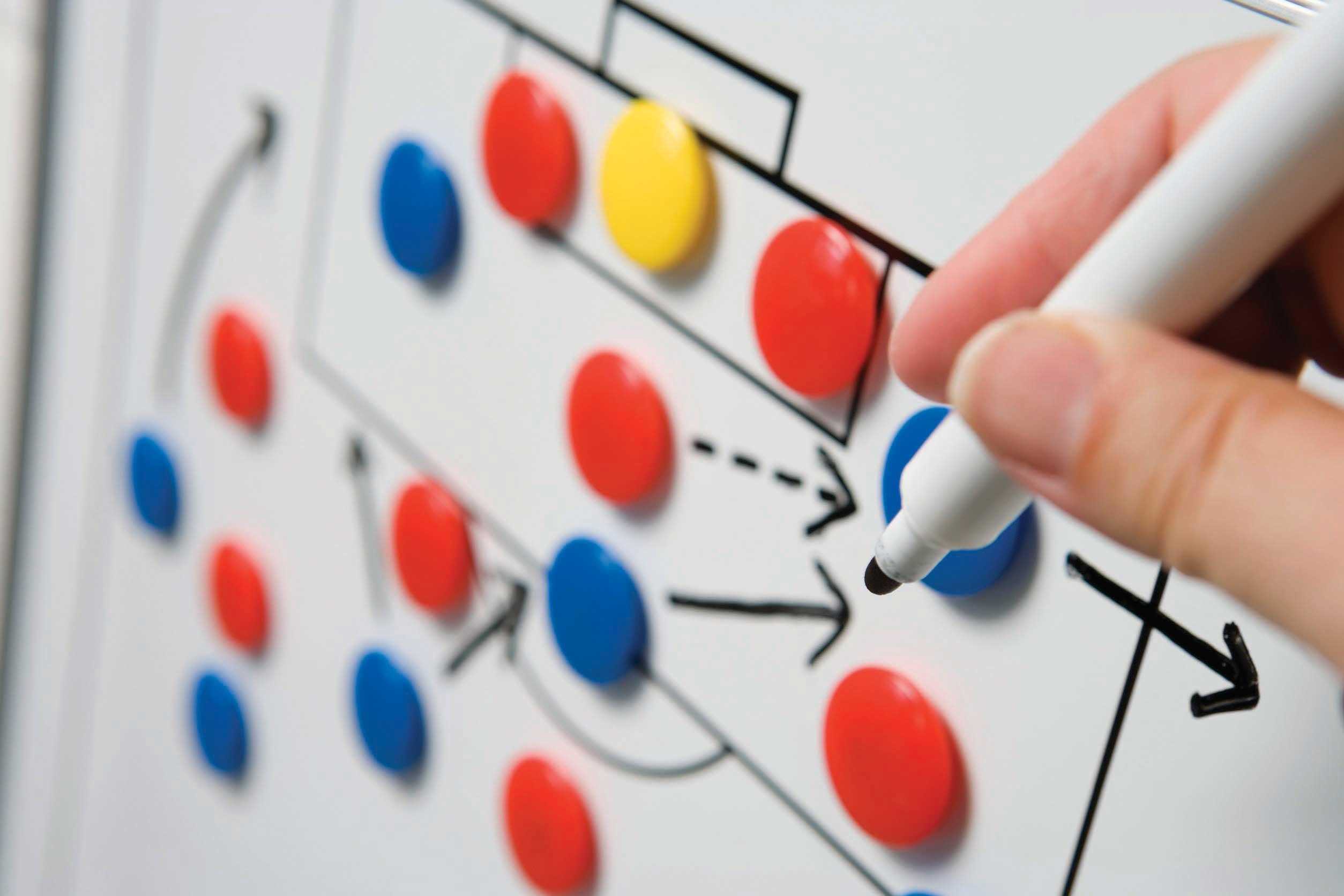 Strategy Reviews vs. Operational Reviews