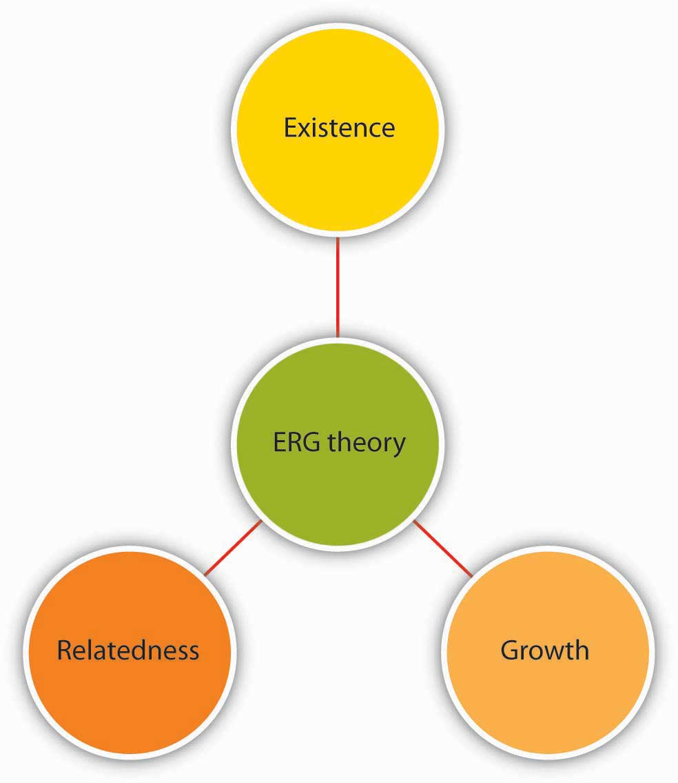 strength s and weaknesses of needs achievement theory Mcclellands acquired needs theory strengths and weaknesses and know they can trust achievement motivation atkinson mcclelland reinforcement theories the strengths and weaknesses motivation theories and motivational.
