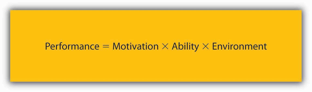 Literature review on motivation and job performance