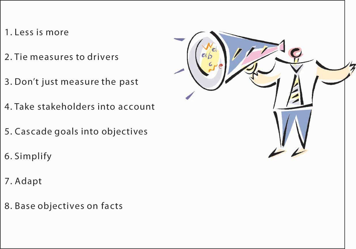 goals and objectives eight characteristics of appropriate goals and objectives