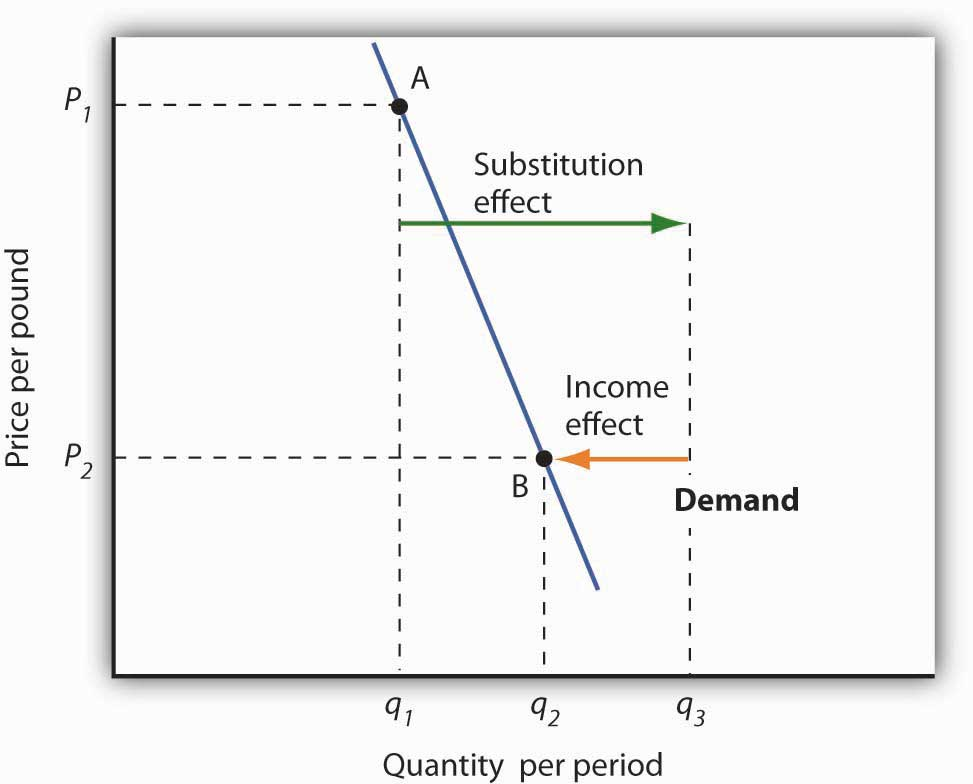 National Income: Definition, Concepts and Methods of Measuring National Income