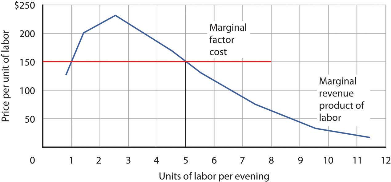 Average Labor Cost To Paint A Room For Shutter