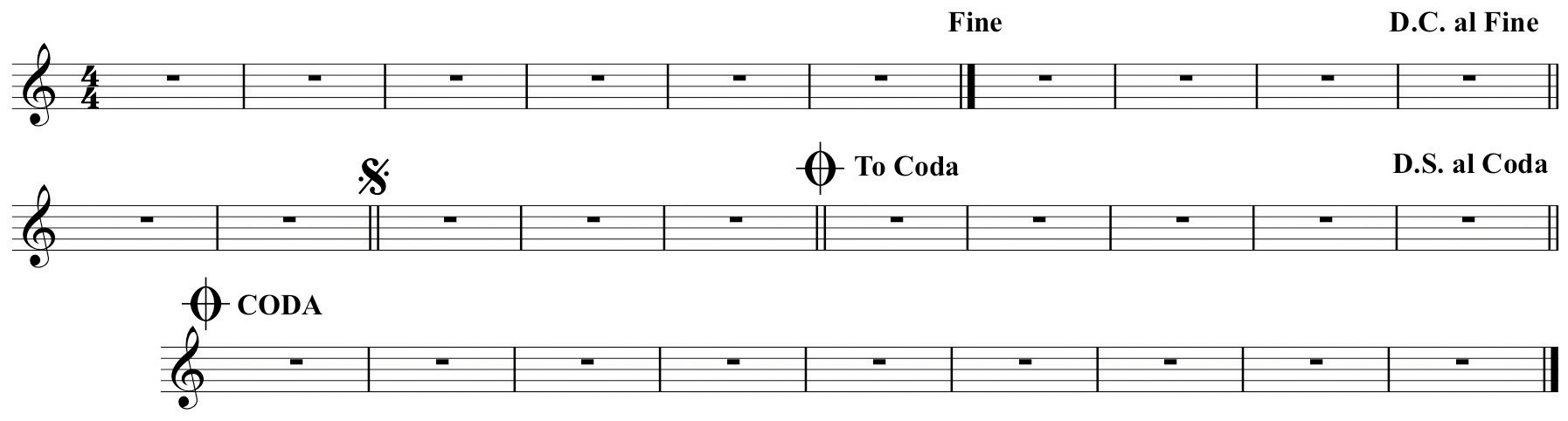 Music Notation Practices