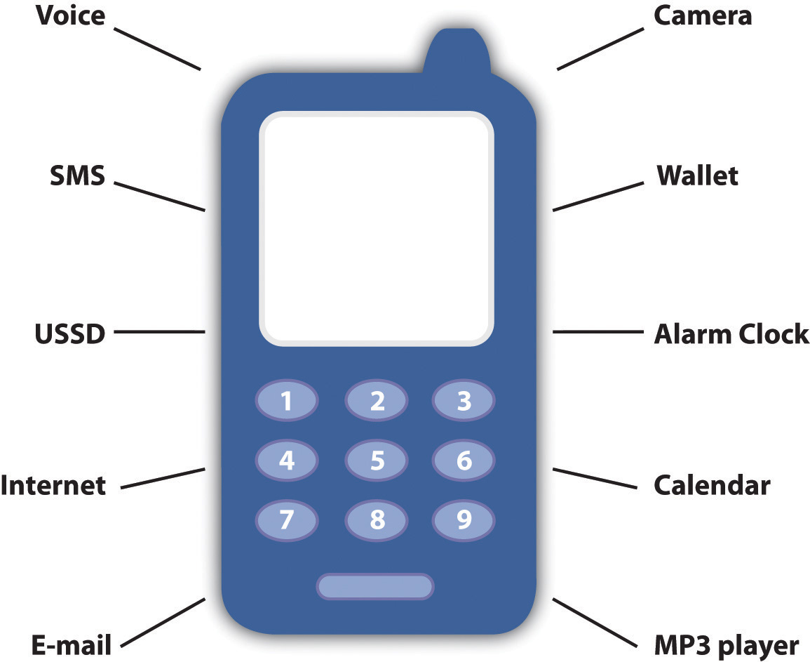 Daily Updated Mobile Prices in Pakistan - Mobile Phone Prices Pakistan