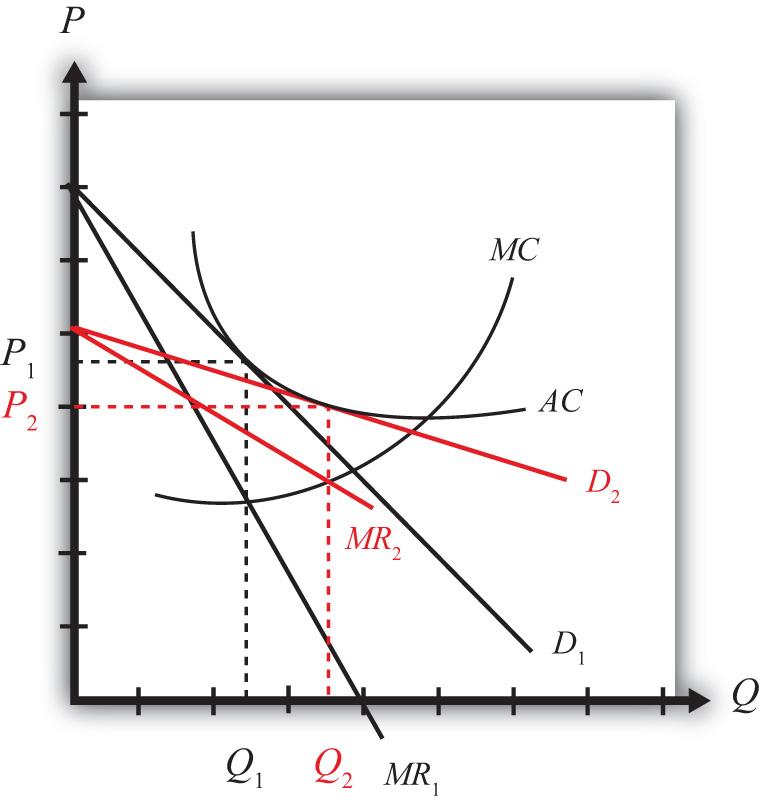 ricardian theory of trade pdf