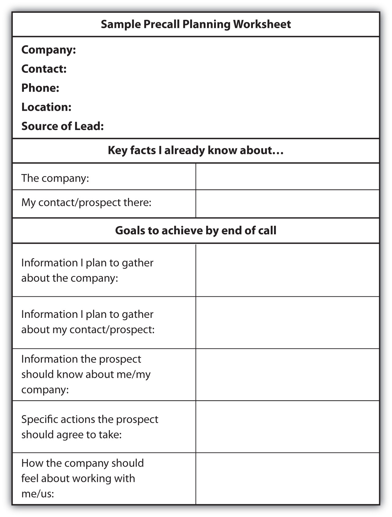 Printables Sales Call Planning Worksheet the preapproach power of preparation figure 8 1 precall planning worksheet