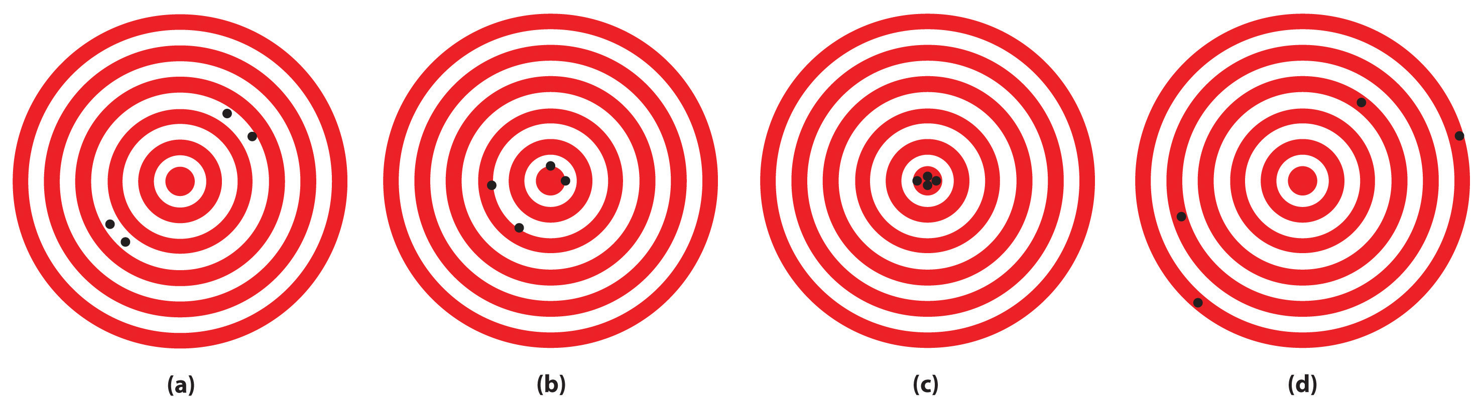 accuracy or precision The first distinction is between accuracy and precision accuracy accuracy refers  to the agreement between a measurement and the true or.