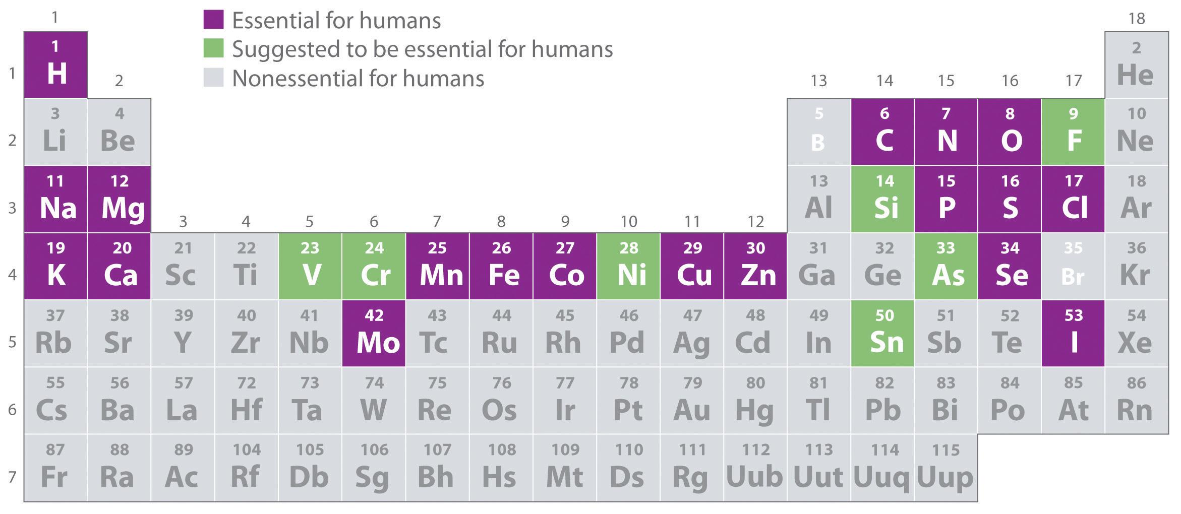 Element definition chemistry macmundi image result for element definition chemistry urtaz Choice Image