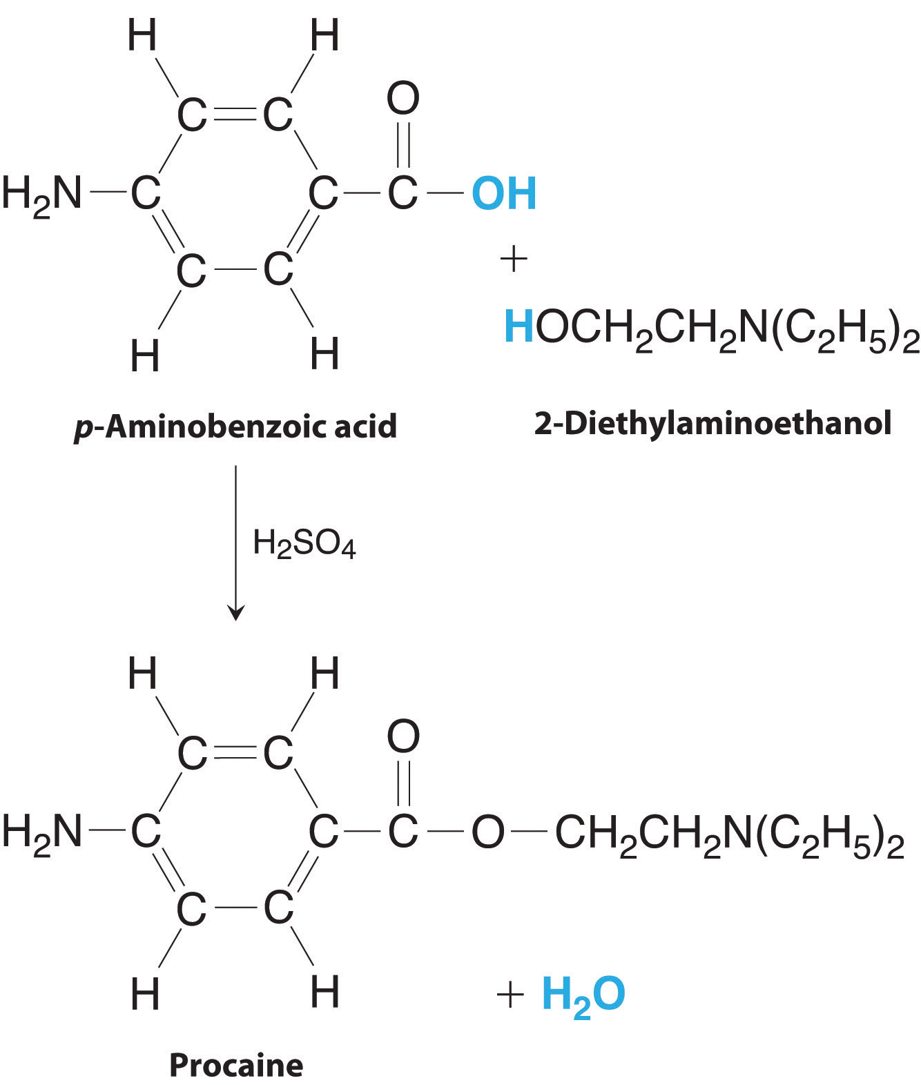 Chemical reaction and general college chemistry