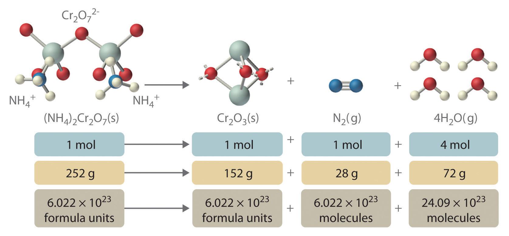 Aluminum Hydroxide Write The Chemical Formula For Aluminum Hydroxide
