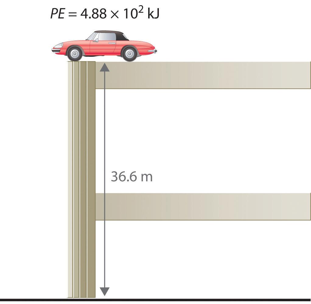 work energy potential kinetic pdf