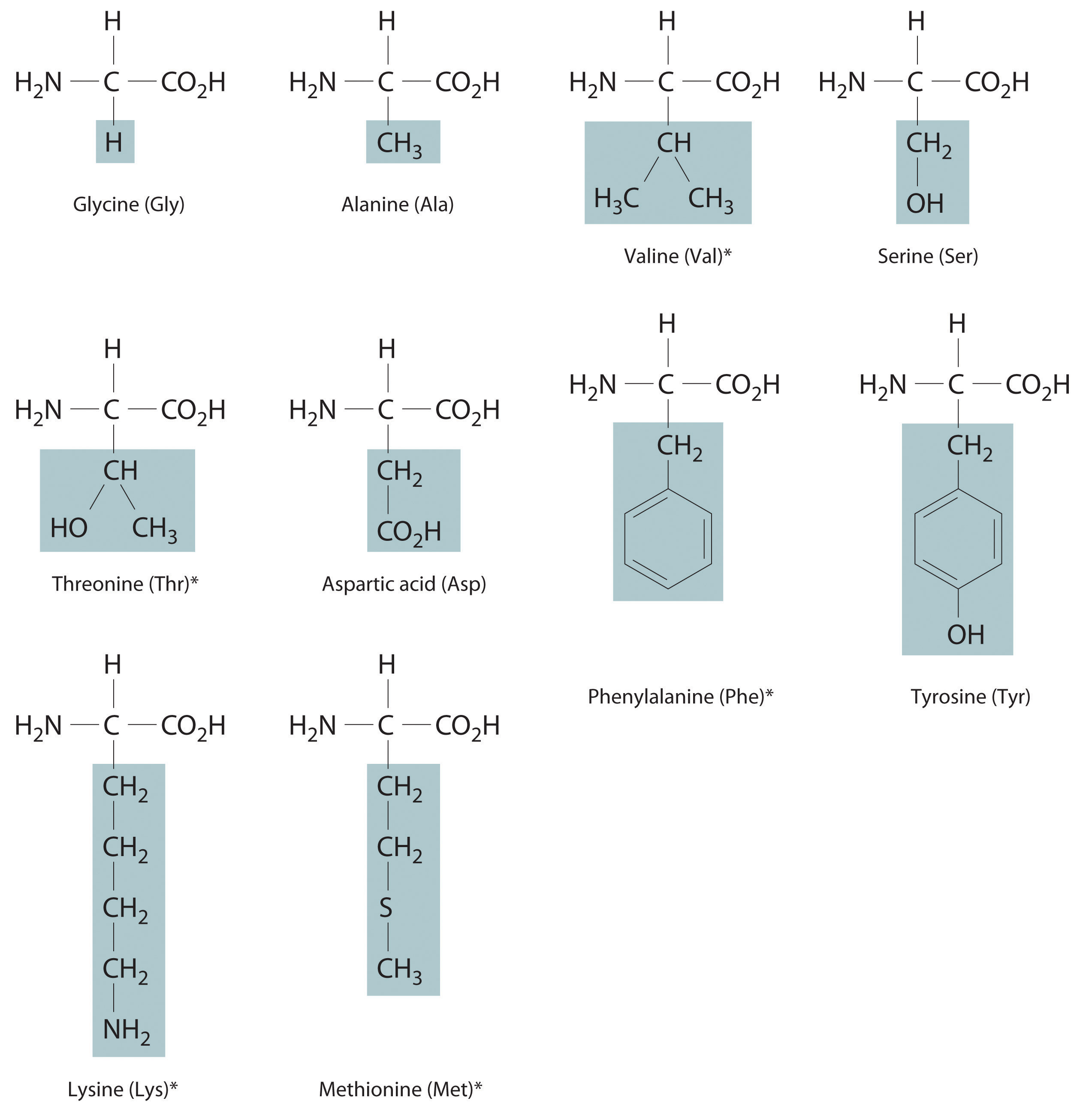 Energy changes in chemical reactions pooptronica Choice Image