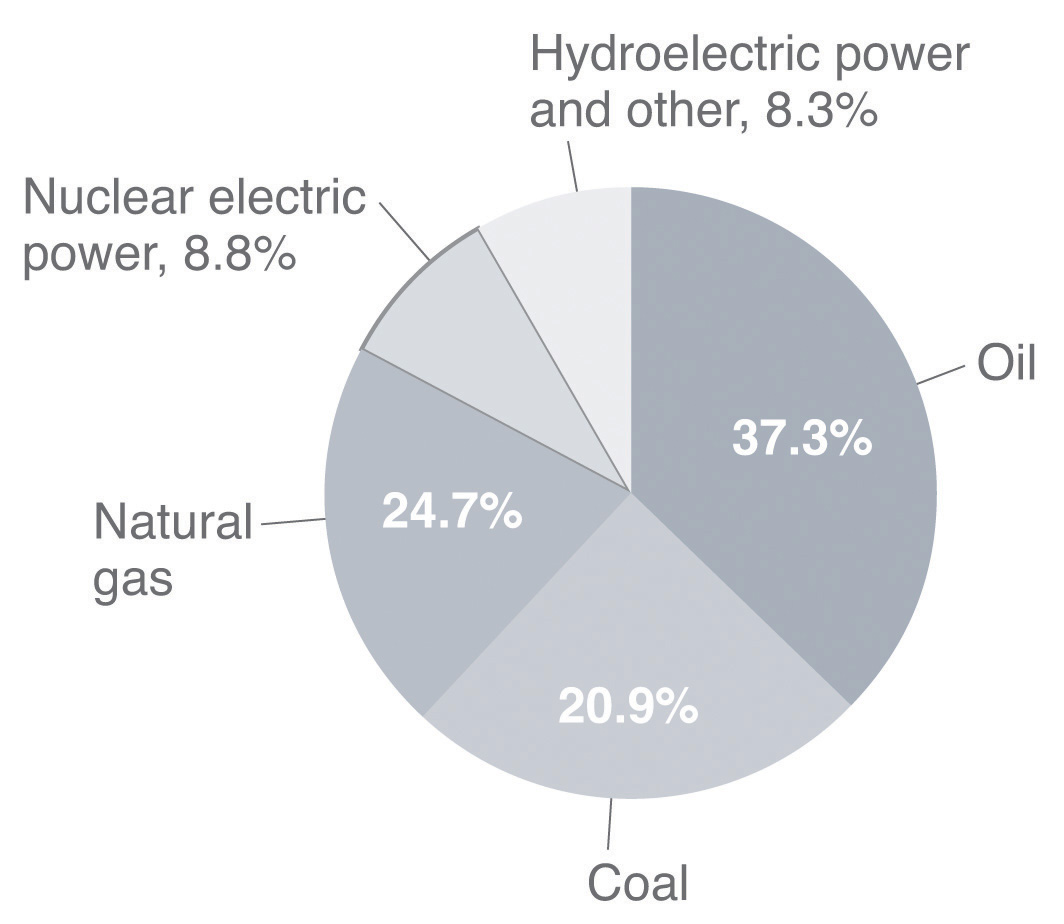 Natural Gas Weight Per Gallon