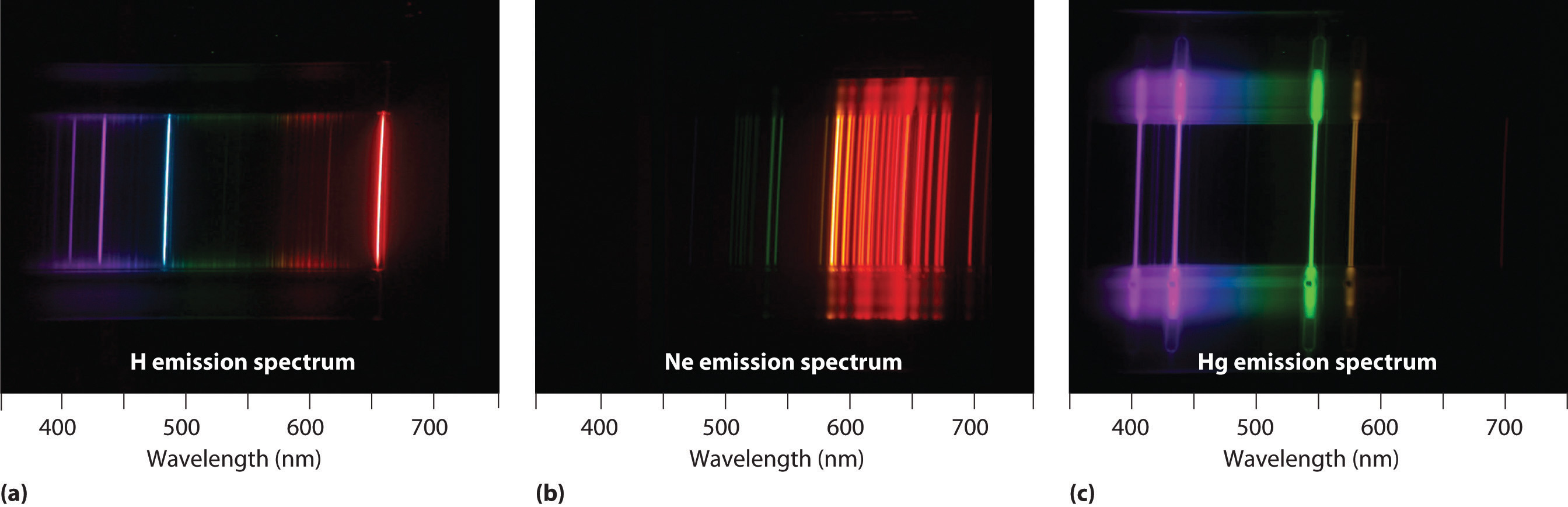 atomic spectra and models of the atom