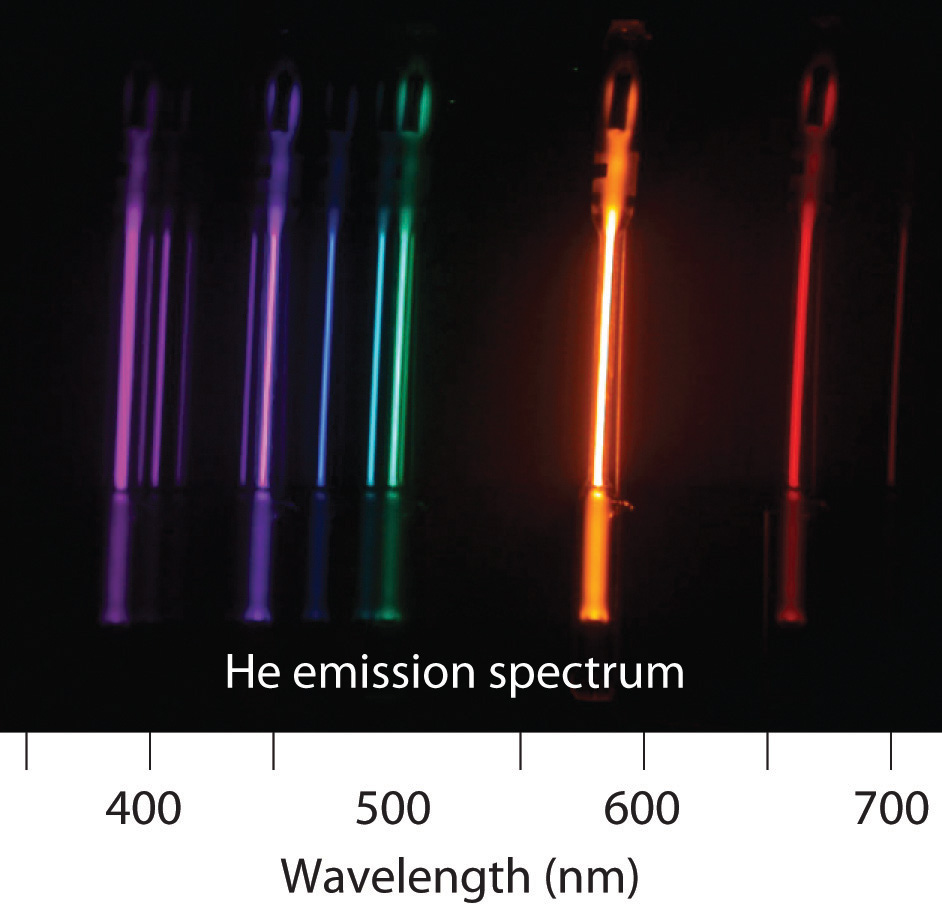 Aluminum Nitrate Glow In The Dark Key Ring