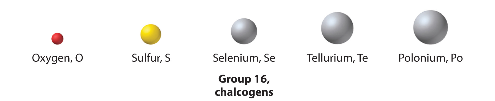 The periodic table and periodic trends group 16 the chalcogens gamestrikefo Image collections