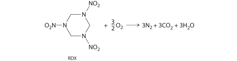 Properties Of Covalent Bonds