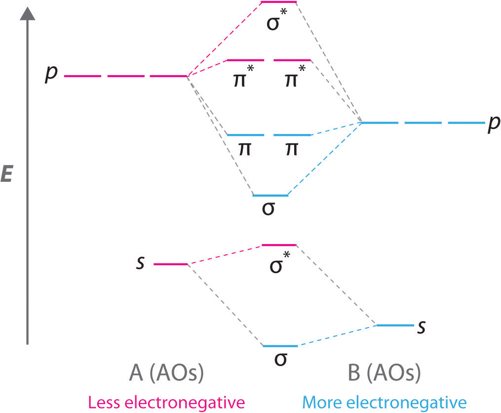 Xeo4 Lewis Structure Molecular Geometry and