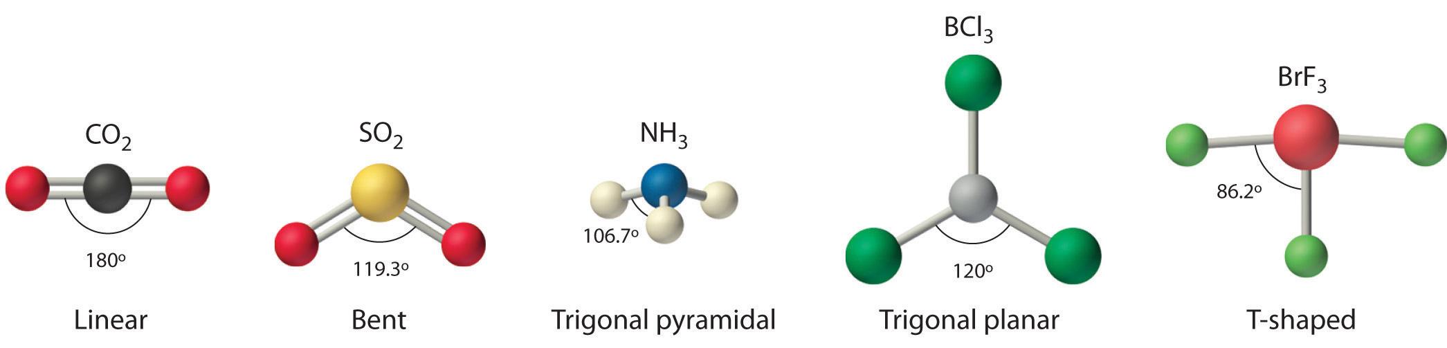 Linear Molecule Examples